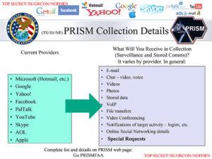 PRISM Aziende coinvolte